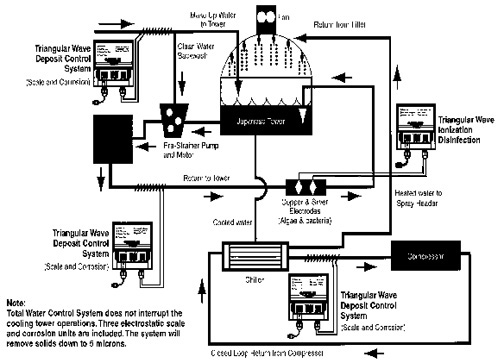 heat recovery piping schematic piping layout